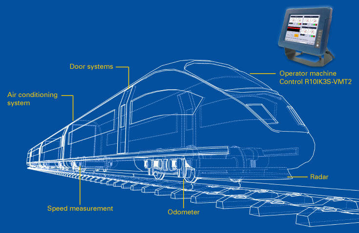solutions_railway_overview